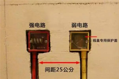 家居水电点位这样布置 你家水电走对了吗?