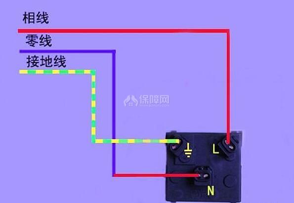 三孔插座怎么接线 三孔插座接线注意事项